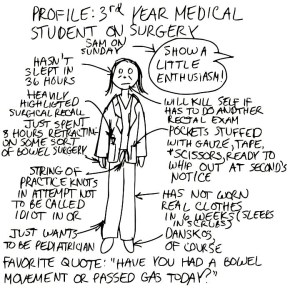 Profile of a Med Student on Surgery